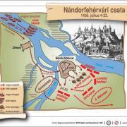 Nándorfehérvári csata - 1456. július 4-22.; Hunyadi János; Kapisztrán János; Szilágyi Mihály; II. Mehmed